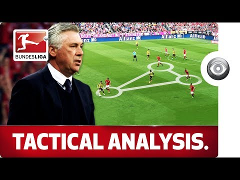 Bayern's Title-Winning Tactics - Record Champions' Recipe for Success