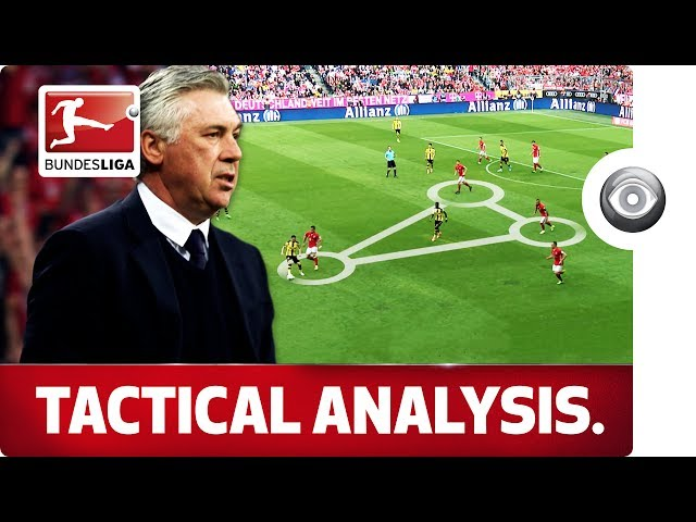 Bayern's Title-Winning Tactics - Record Champions' Recipe for Success
