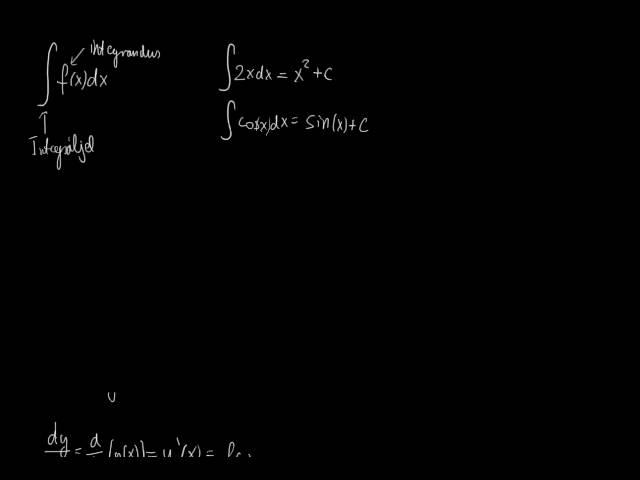 Primitív függvények - alapösszefüggések és példák