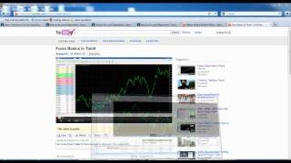 Forex Basics in Tamil (1 How to Open a Forex account for free).