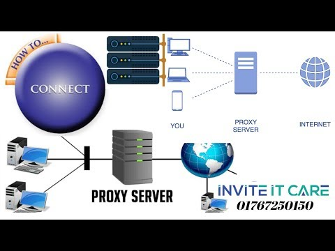 What Is Proxy Server? How To Connect By Mozilla | Invite It Care- USA Survey Support |
