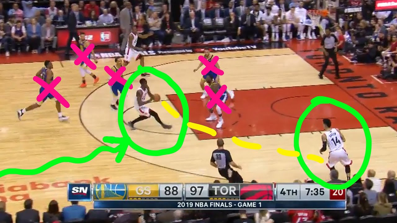 EXPOSED: The Reason Why Toronto SHOCKED Golden State