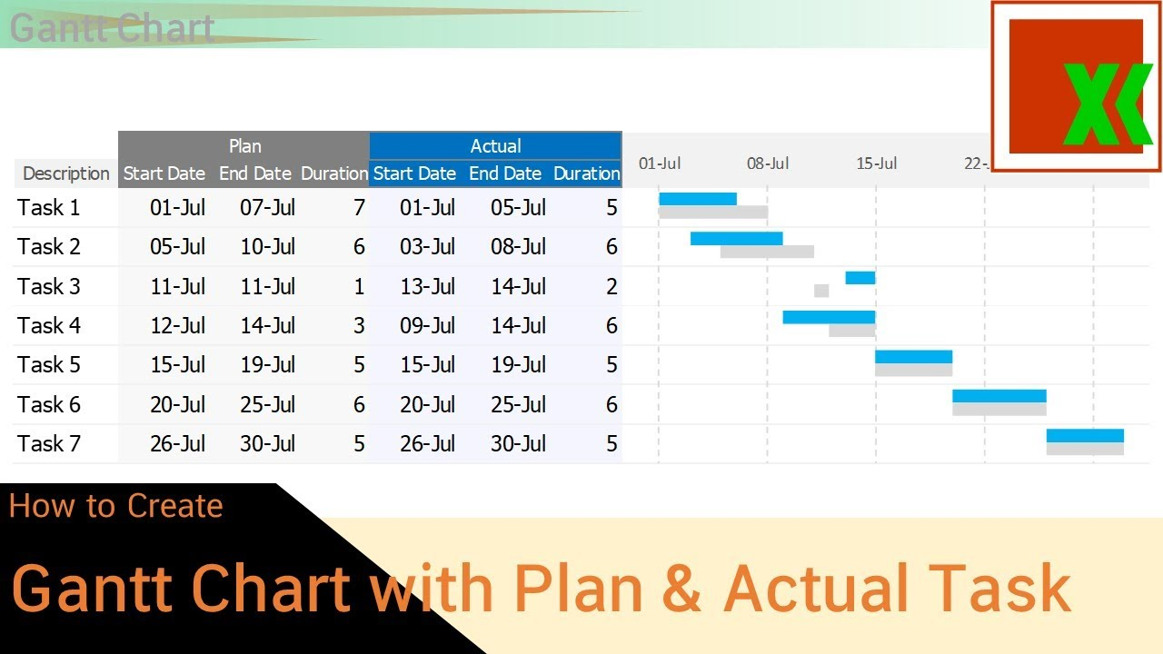 gantt chart with plan and actual in excel