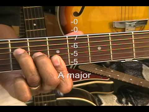 How To Play An A Major Chord 6 Different Ways On Guitar No Capo ...