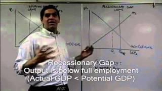 Maliye ve Para Politikası AP Makro ile 3.2 makro - Enflasyon ve Durgunluk Boşluklar