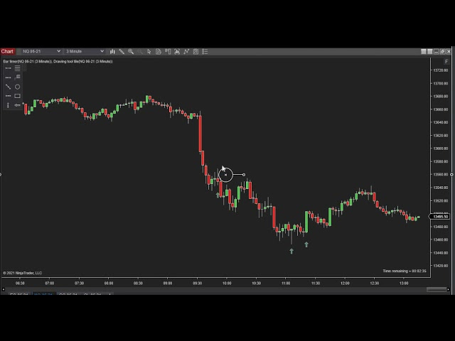 051021 -- Daily Market Review ES GC CL NQ - Live Futures Trading Call Room