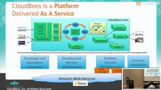 Amazon Web Services and PaaS - Enterprise Java for the Cloud Era?