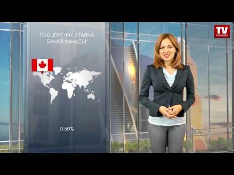 Официальный курс белорусского рубля по отношению к