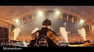 Top EDM August 2017 #1 2017 Video