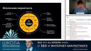 Синергия маркетинговых инструментов: SAAR Marketing & Sales system