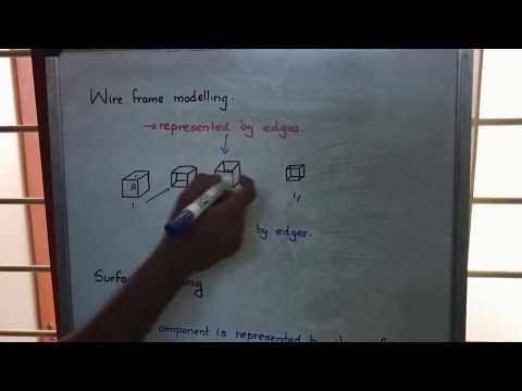 Wireframe modelling : Computer aided design lectures