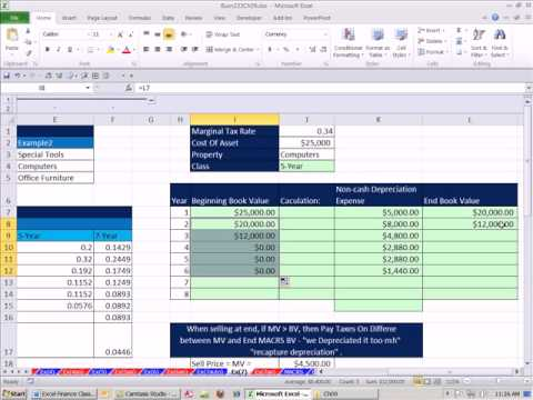 excel finance class 85 macrs depreciation asset sale impacts on