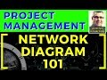 Lesson 3 - Project Network Diagram 101 - How to draw project schedule network AON diagram from WBS