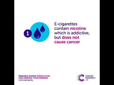 Are e-cigarettes harmful? | Cancer Research UK