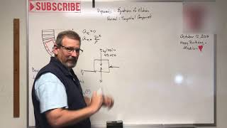 Dynamics: Lesson 17 - Equations of Motion Normal and Tangential Acceleration