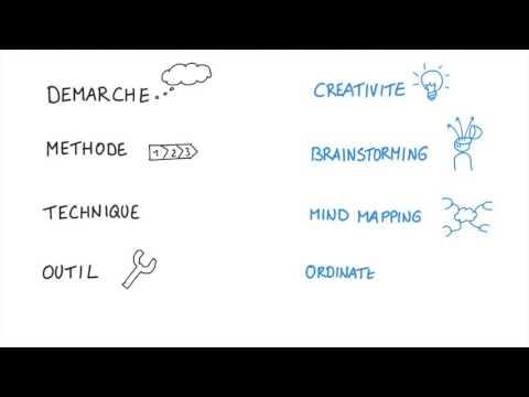Notion de pédagogie : démarche, méthode, technique et outil