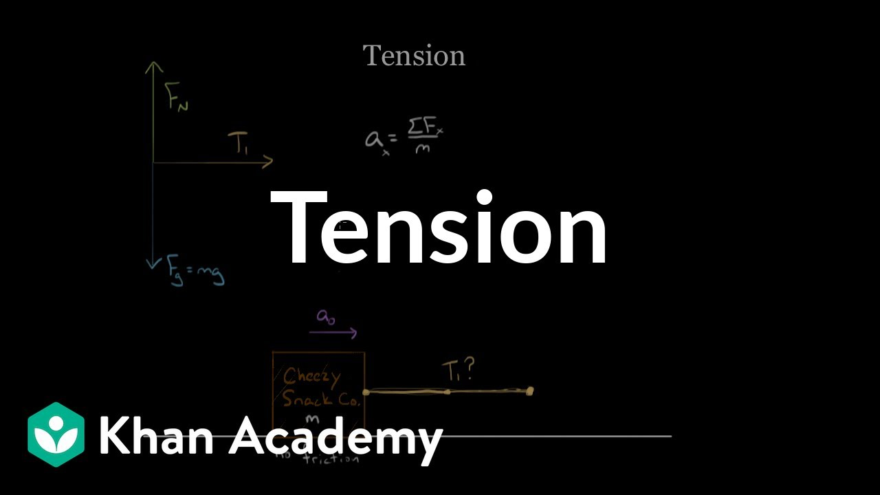 The force of tension (video) | Tension | Khan Academy
