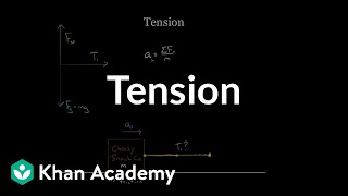 The force of tenṡion | Forces and Newton's laws of motion | Physics | Khan Academy