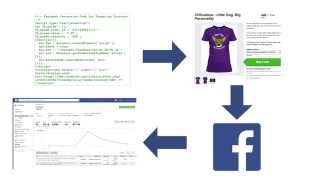 #4 Conversion Tracking (Facebook Ads for Teespring) thumbnail