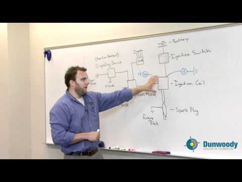 Ignition System - Complete Overview (Austin Lutz)