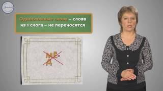 Русский 1 класс. Правила переноса слов с одной строки на другую