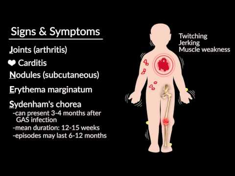 """Acute Rheumatic Fever"" by Emmanuel Rusingiza, MD, for OPENPediatrics"