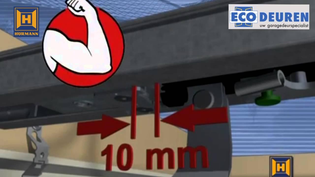 Schema Elettrico Hormann : Hormann aandrijving monteren op garagedeur youtube