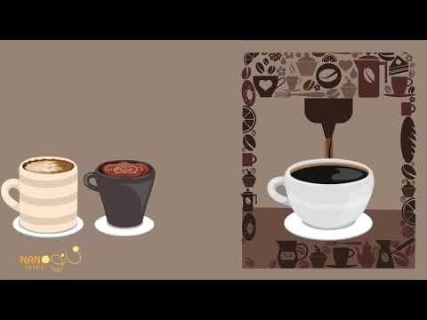 #coffee #qatar | coffee #doha | Content Management #Service in Qatar