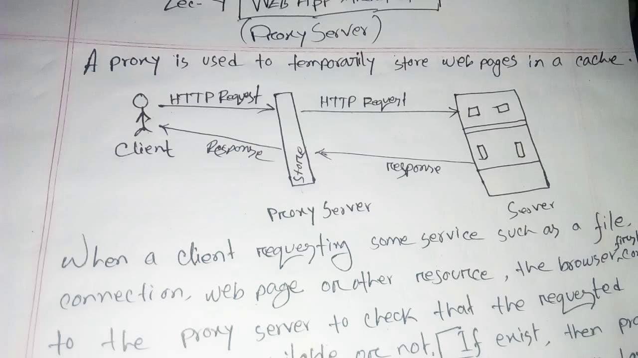 Proxy server in bangla - Web Engineering - YouTube
