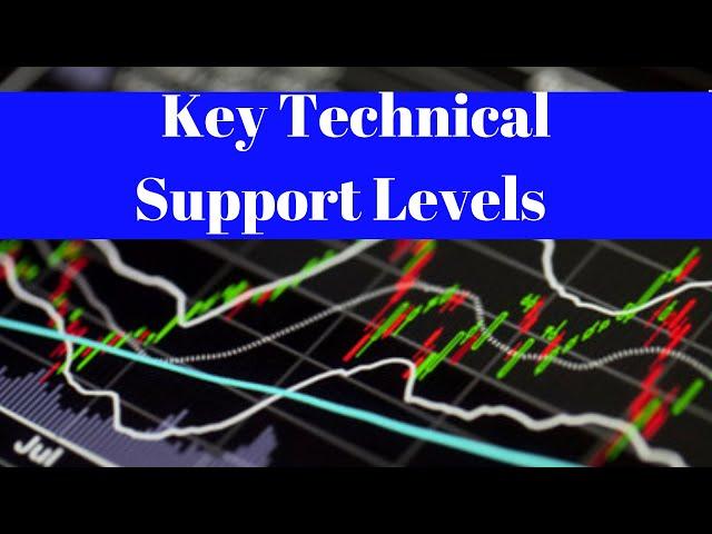 Key Technical Support Levels For [SPY, QQQ, IWM, AMZN & AAPL]