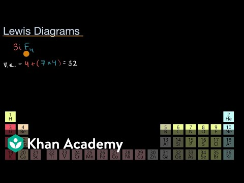 Introduction to drawing Lewis diagrams