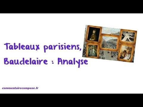 Tableaux Parisiens, Baudelaire : Analyse