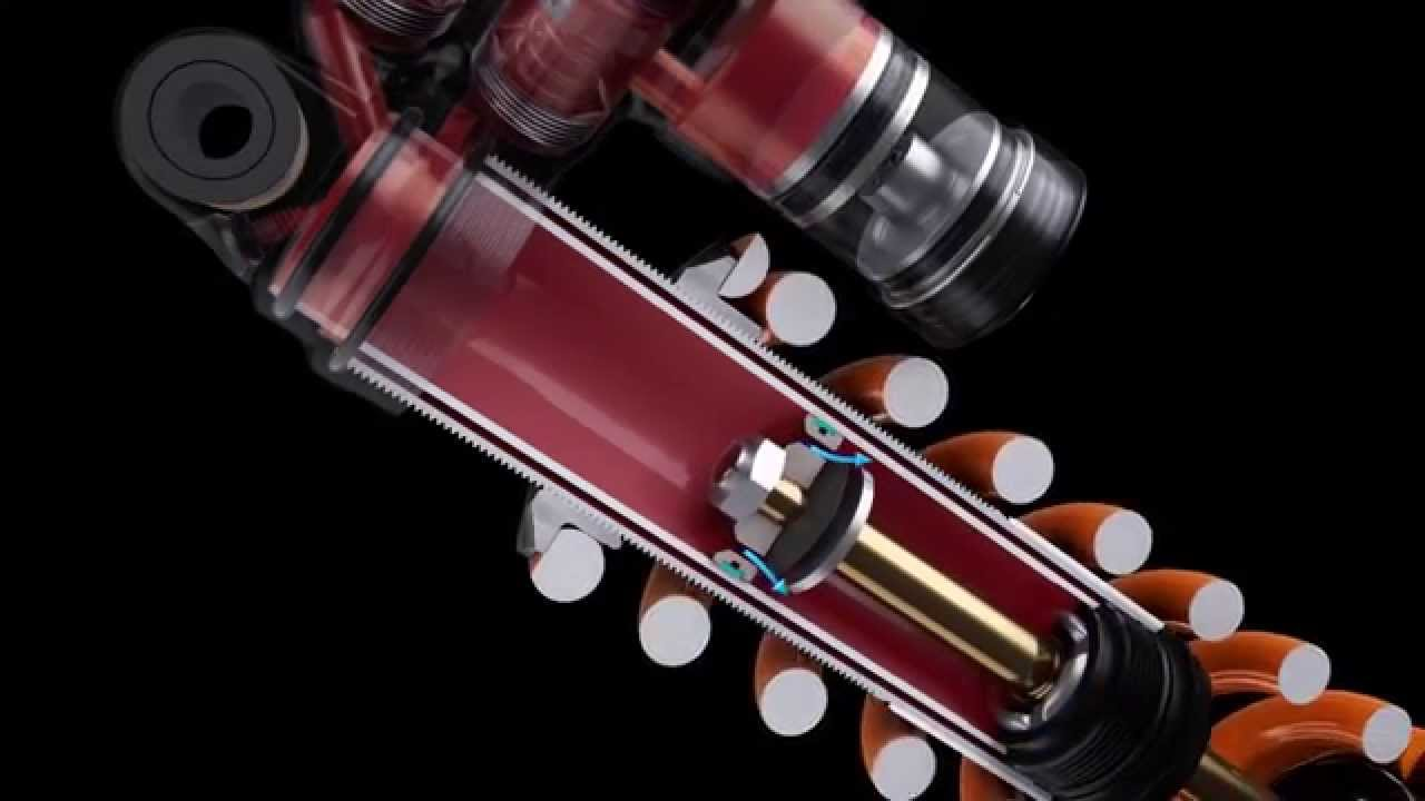 FOX X2 SHOCK TECHNOLOGY EXPLAINED – FOX FACTORY, INC