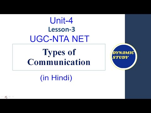Types Of Communication For NET Lesson-3