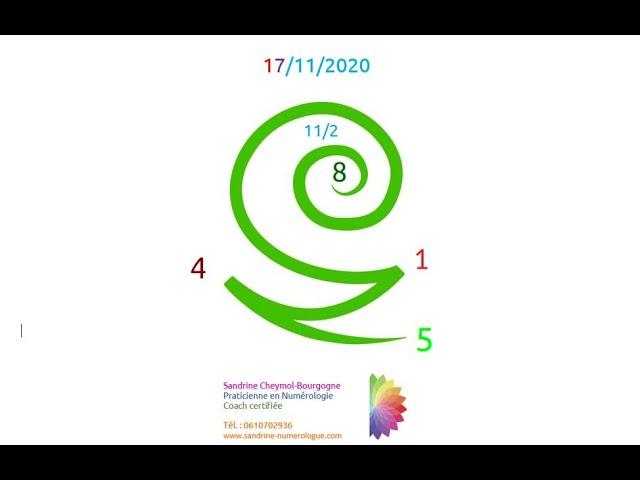 Les énergies du mardi 17/11/2020 en numérologie