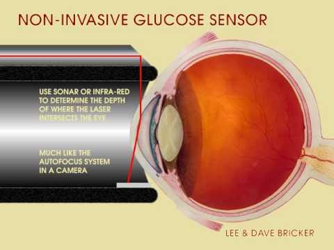 Non Invasive Optical Blood Glucose Monitoring System Youtube