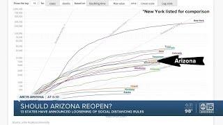 Should Arizona reopen?