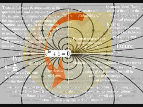 Eastern Holistic Universe with Western Perspective as a Linear Process