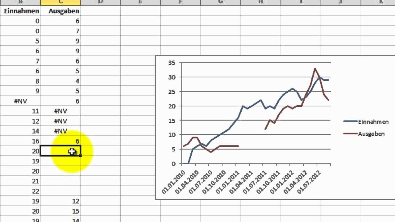 excel   265 - liniendiagramm ohne l u00fccken