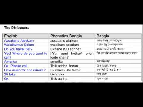 Learn Bengali Language׃ Audiobook