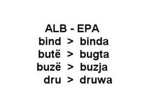 Albanian Sign Language