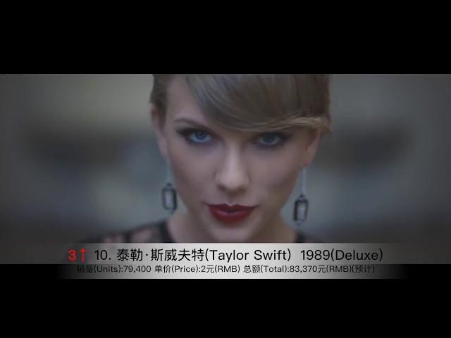 Video - Music Press Asia