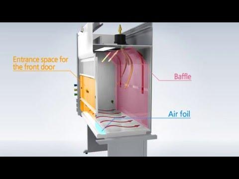 chc lab fume hood ventilation system