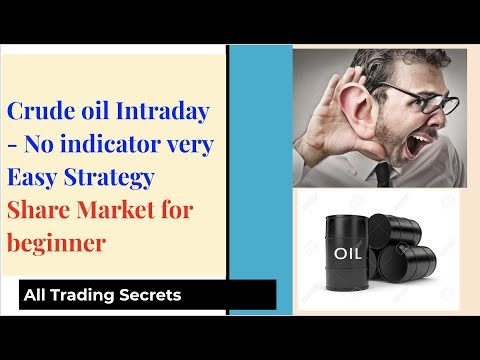 Crude Oil Intraday No indicator Trading Strategy, Very Easy Strategy, New Trick – Sure Profit