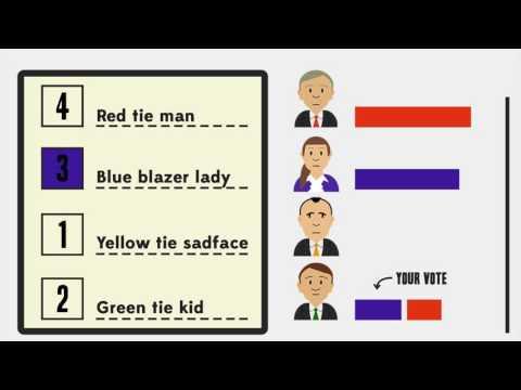 New Australian Senate Voting Explained