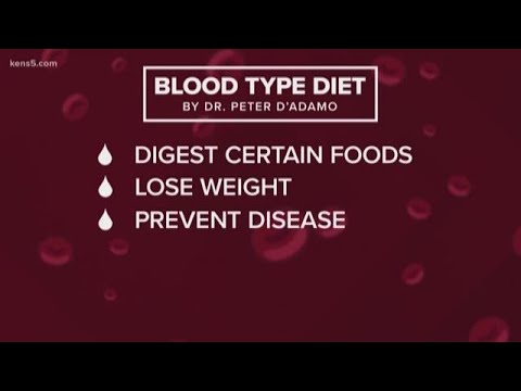 Does the blood type diet actually work?