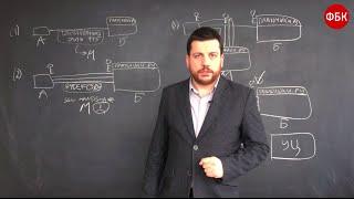 Леонид Волков рассказывает, как государство хочет стать хакером