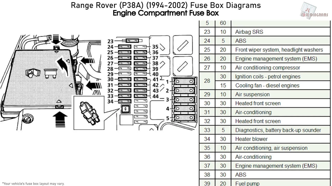 1999 range rover fuse diagram - wiring diagram crop-ware -  crop-ware.cinemamanzonicasarano.it  cinemamanzonicasarano.it