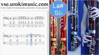 Как играть на Фаготе Imagine Dragons - Whatever It Takes Табы um-i821