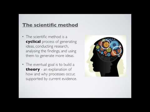 The scientific method and the research process
